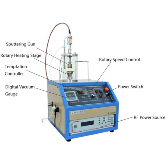 Compact 2 Inch RF Plasma Magnetron Sputtering Coating Machine For Non-metallic Thin Films